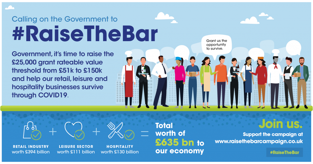 Raise The Bar Infographic